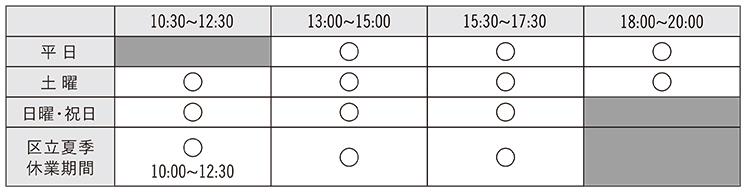 平日13:30~15:30、15:30~17:30、18:00~20:00 土曜日10:30~12:30、13:30~15:30、15:30~17:30、18:00~20:00 日曜・祝日10:30~12:30、13:30~15:30、15:30~17:30  区立夏季休業期間10:30~12:30、13:30~15:30、15:30~17:30